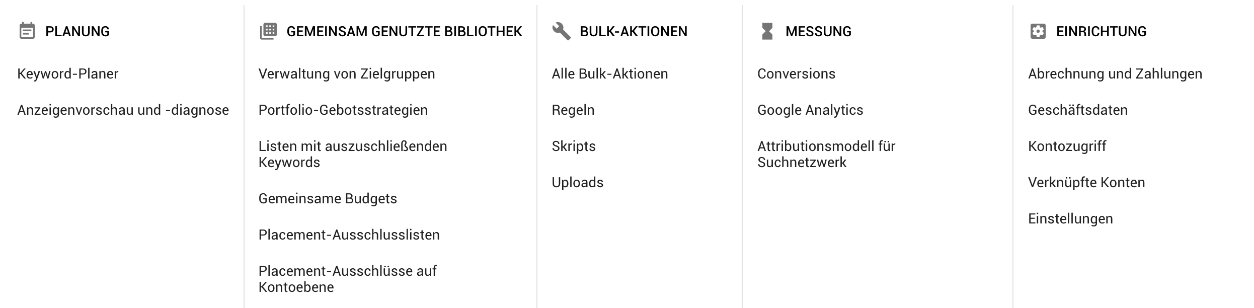 Neues Google Adwords Rollout Menu