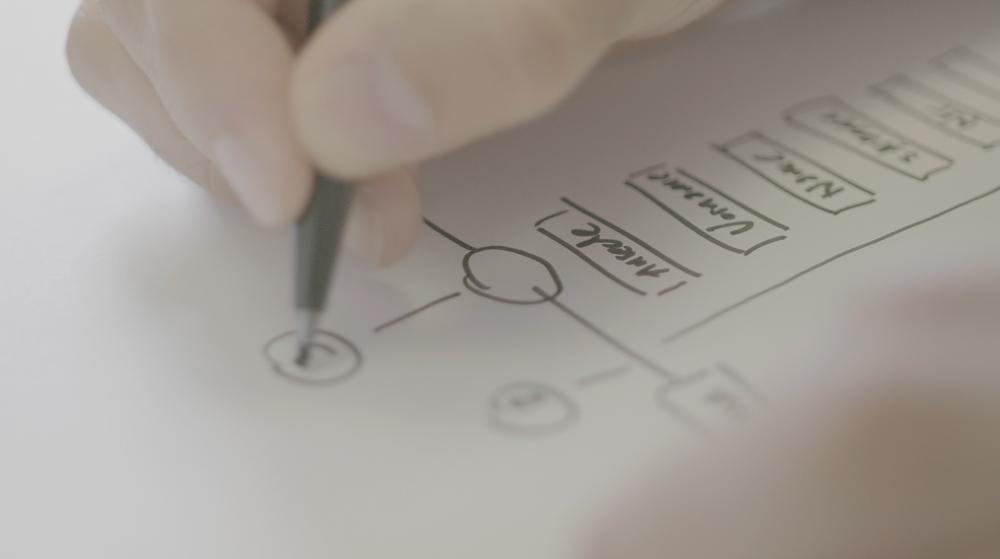 Website Struktur zeichnen