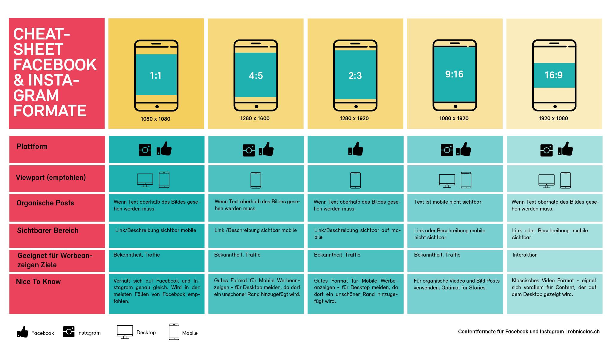Formate Tipps Social Media