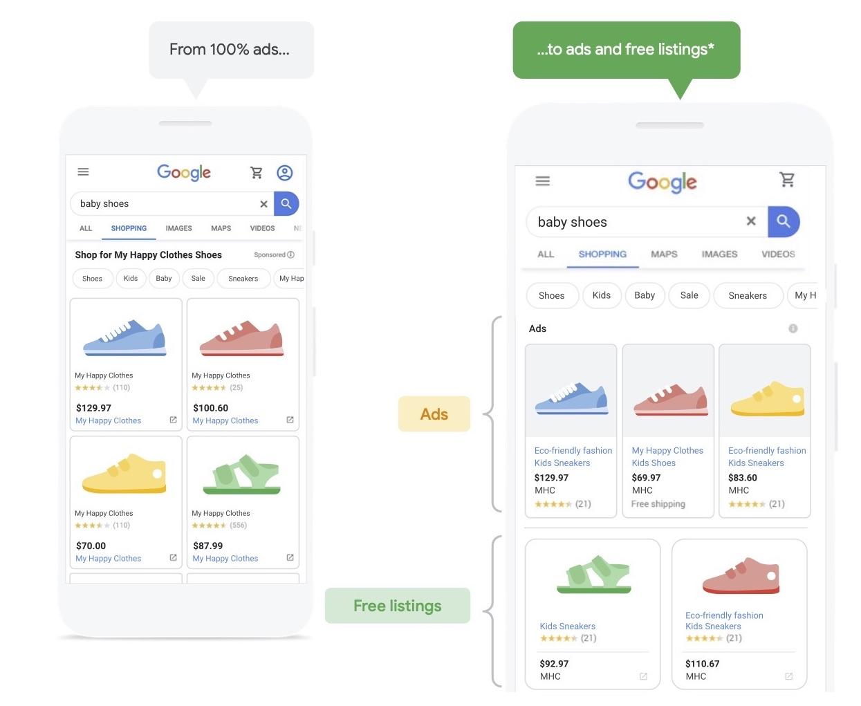 Beispiel Suchergebnisseite mit Google Shopping Free Listings